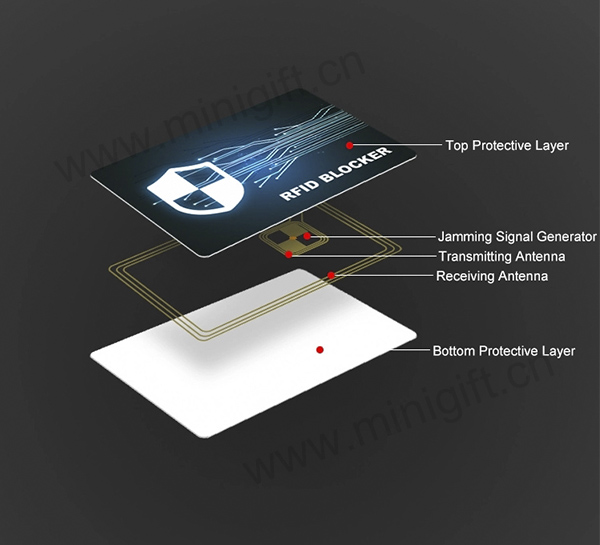 CP-18305-Rfid Blocking Card